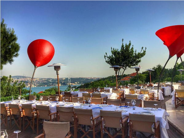 I'm a Sunsetter , what about you ? – Sunset Grill&Bar Istanbul